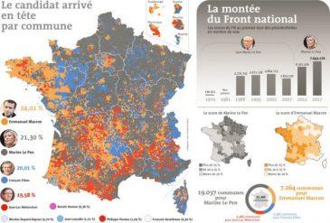 Resultats de les eleccions franceses per municipis, a Le Telegramme.