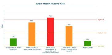 mitjans espanyols