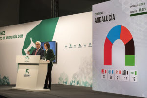 El conseller de Presidència i vicepresident de la Junta d'Andalusia, Manuel Jiménez Barrios, i la consellera de Justícia i Governació, Rosa Aguilar, a la roda de premsa sobre els resultats electorals del 2 de desembre de 2018. Foto: Junta de Andalucía.