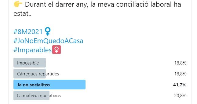 Enquesta 8-M comunicadores feministes (pregunta sobre conciliació).