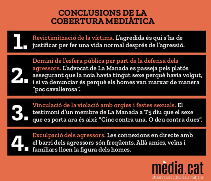 Cobertura mediàtica del cas de La Manada. Infografia: Victòria Oliveres.